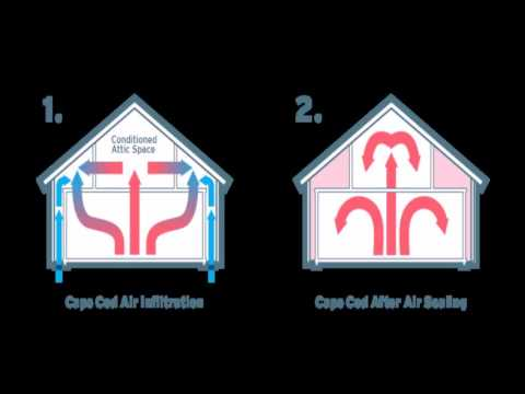Cape Cod Style House Insulation