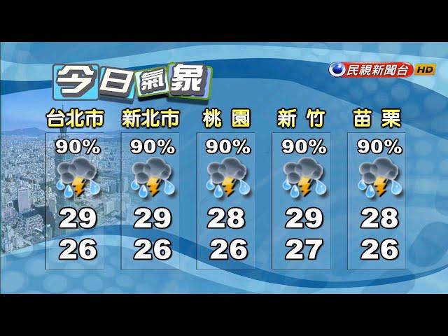 2019/6/23 鋒面影響 有陣雨或雷雨-民視新聞