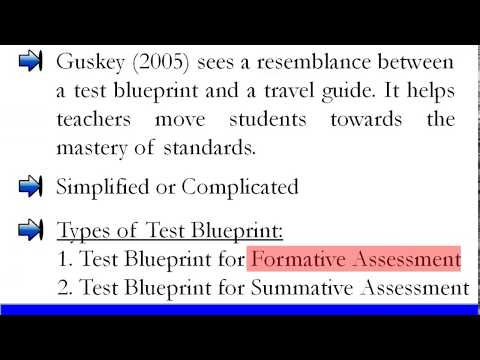 Application based test blueprint for a summative classroom application based test blueprint for a summative classroom assessment malvernweather Choice Image