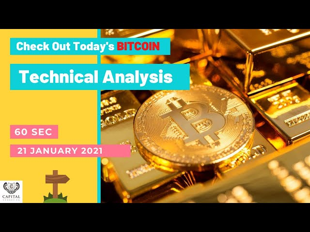 60 Seconds BITCOIN Technical Analysis | Change Your Strategy | Capital Street FX | 21 Jan 2021
