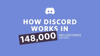 How Discord Works in 148,000 Miliseconds or Less