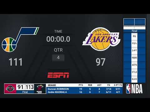 Jazz @ Lakers | NBA on ESPN Live Scoreboard