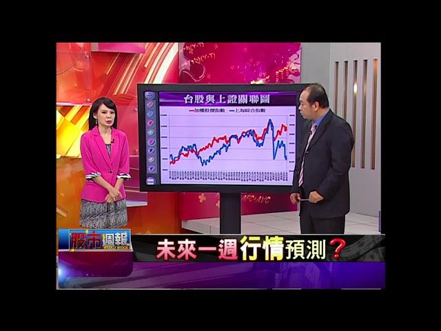 【股市周報-非凡商業台曾鐘玉主持】20180401part.3(孫武仲)