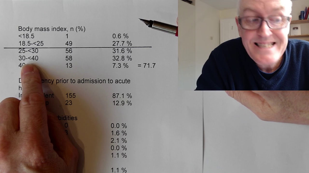 Loss of smell and first UK ICU patients