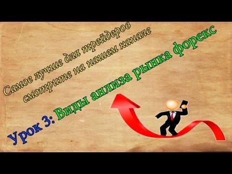 Урок 3. Основы форекс анализа.mp4
