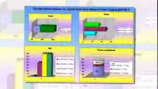 Презентація діяльності методичного кабінету(, 2014-01-08T20:14:05.000Z)