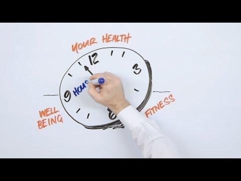 Muskulatur und Herz- Kreislauf effektiv trainieren