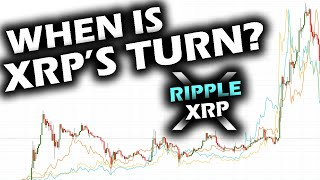 Less Than 100 DAYS Until the BITCOIN BLOCK HALVING! Why Isn't Ripple XRP PRICE CHART MOONING Yet?