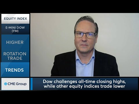 February 22 Equities Commentary: Dan Deming