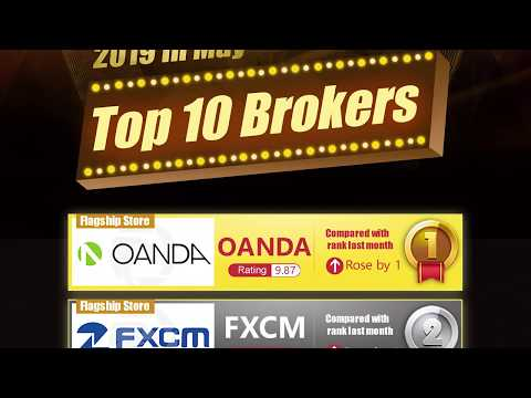 forex-trading-for-beginners丨top-10-most-followed-forex-brokers-in-may-2019