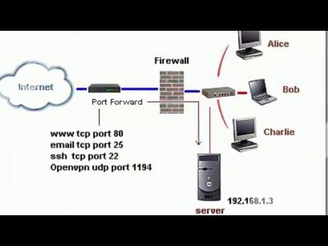 how to change wifi password dlink dsl 2730u