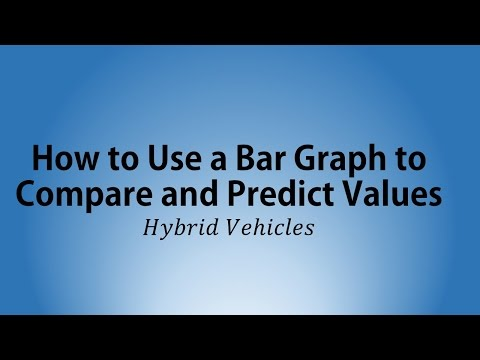 How to Use a Bar Graph to Compare and Predict Values