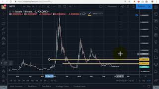 sia coin chart analysis hit 10x??  best buy time dont miss...!!!!!