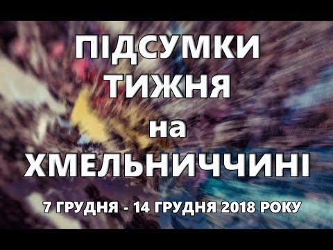 gazeta ye.ua: Підсумки тижня: кредит, погром та пологи у супермаркеті