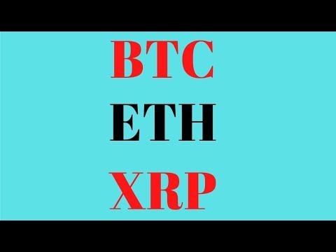BTC - ETH - XRP   HAFTALIK DEĞERLENDİRMELER 20.06.2021