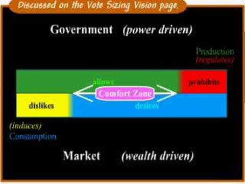 Value Systems and Corruption