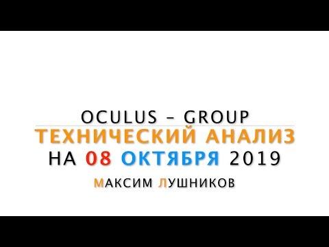 Технический обзор рынка Форекс на 08.10.2019 от Максима Лушникова