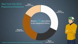 debunking the black lives matter narrative understanding proportionality