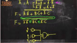 Implementar con puertas NAND y NOR función lógica Tecnología Acceso CFGS Academia Usero
