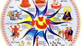[Tập 18 Phật pháp] Các cõi thế giới trong đạo Phật