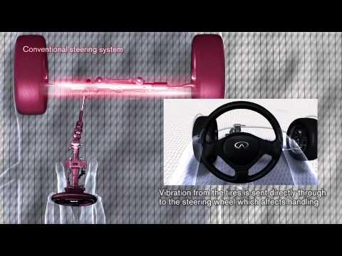 Sistema de dirección drive-by-wire de Infiniti y Nissan