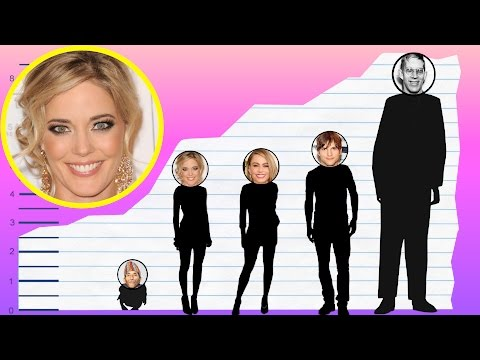 How Tall Is Christina Moore?  Height Comparison!
