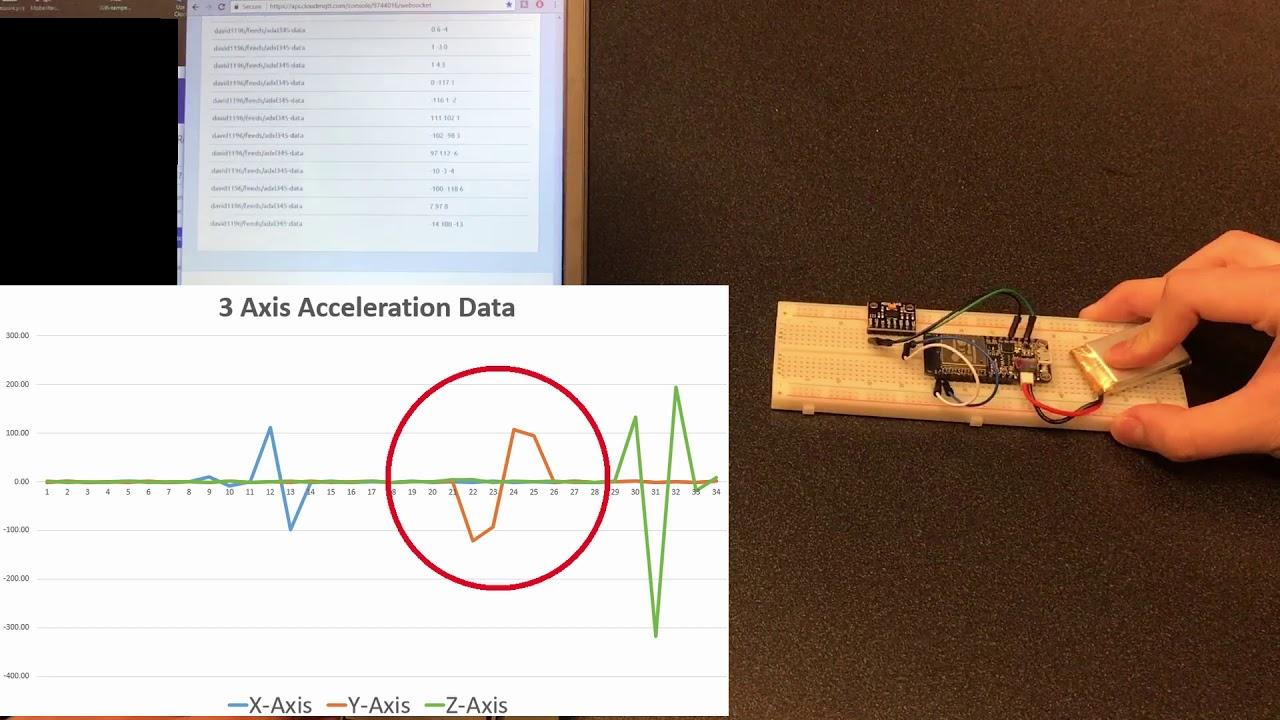 Animal Activity Level Tracker Using ESP8266 (Wifi-Arduino) - Min Jae Kim