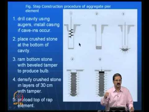 Mod-03 Lec-09 Case studies in stone columns