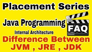 Difference JVM | JDK | JRE | Interview Questions | Java Programming