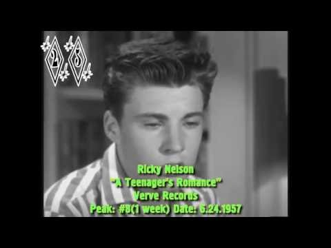 1957 Billboard Year-End Top 100 Singles