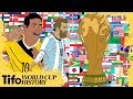 FIFA World Cup 2018: Story of Qualification Part 2