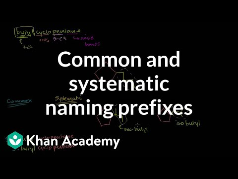 Common And Systematic Naming: Iso-, Sec-, And Tert- Prefixes | Organic Chemistry | Khan Academy