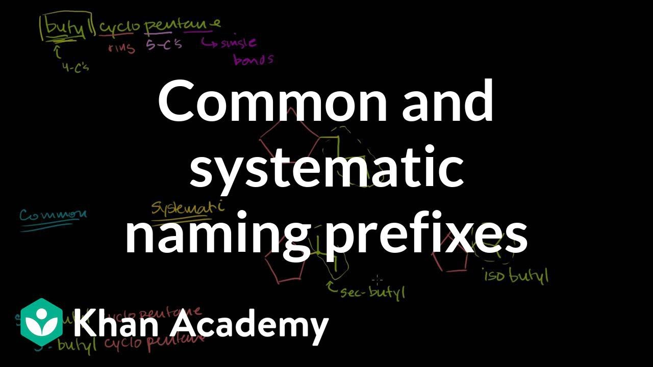 Common and systematic naming: iso-, sec-, and tert- prefixes