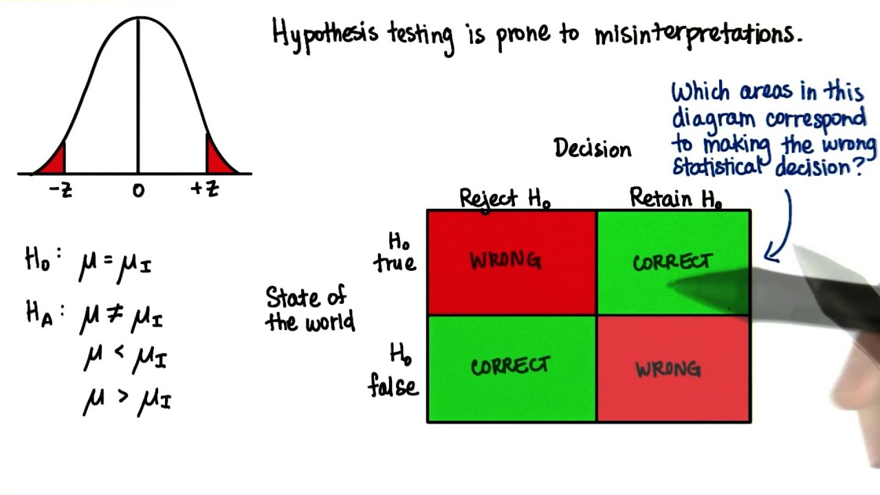 Decision Errors - Intro to Inferential Statistics - YouTube