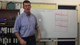 LIVE LOADS Basic Scaffold Training