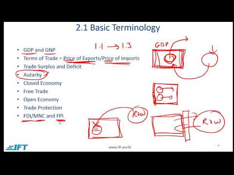 Level I CFA: International Trade and Capital Flows-Lecture 1