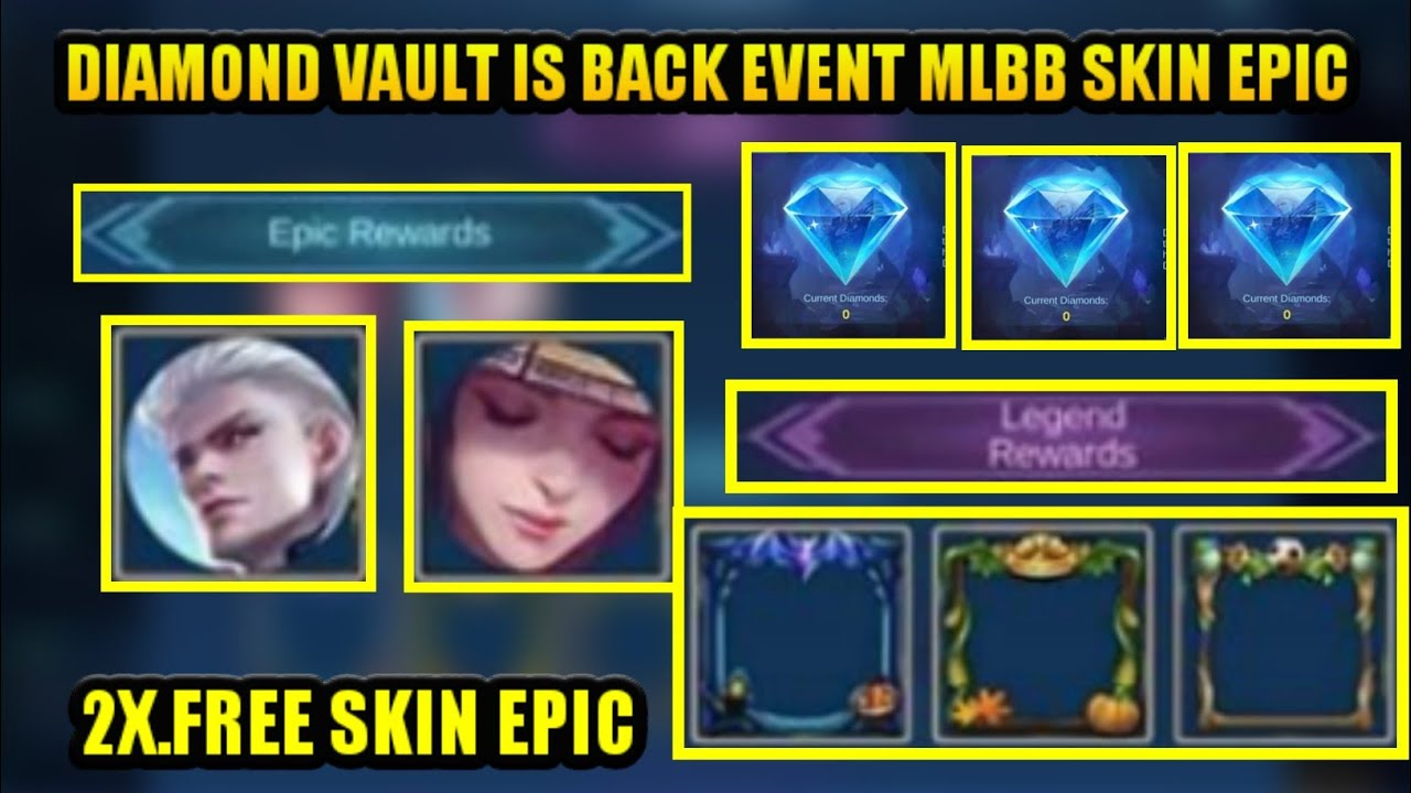 EVENT UPCOMING MOBILE LEGENDS FREE SKIN FREE BORDER AVATAR ...