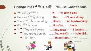 Verb TO BE exercises at very simple level