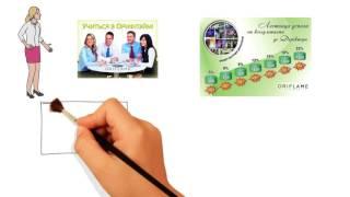 рисованное видео обучение консультантов орифлейм