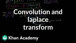 The convolution and the laplace transform | Laplace transform | Khan Academy
