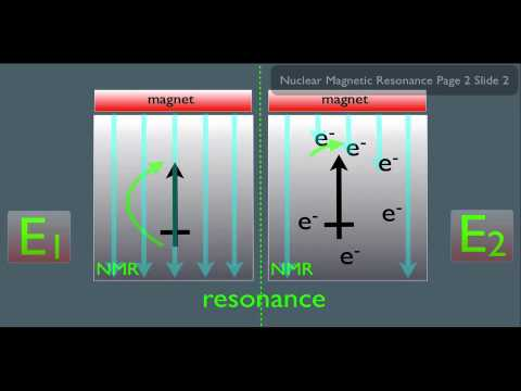 Introduction To Nmr Spectroscopy Part 1 Youtube