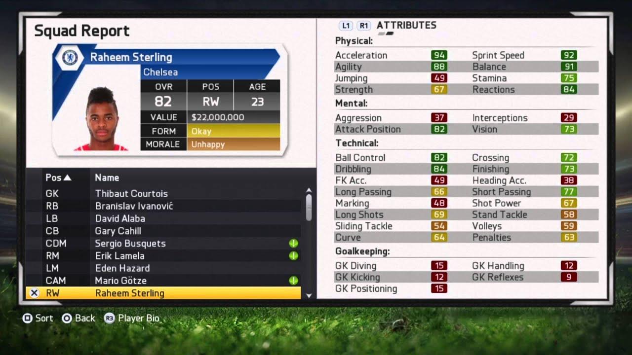 Players In 2025 Paulo Dybala Fifa 15 Youtube