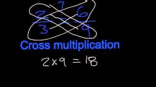 Proportions and the Cross-multiplication Method