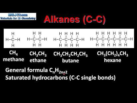 Worksheets Alkanes Alkenes Alkynes Worksheet 10 1 naming alkanes alkenes and alkynes sl youtube sl