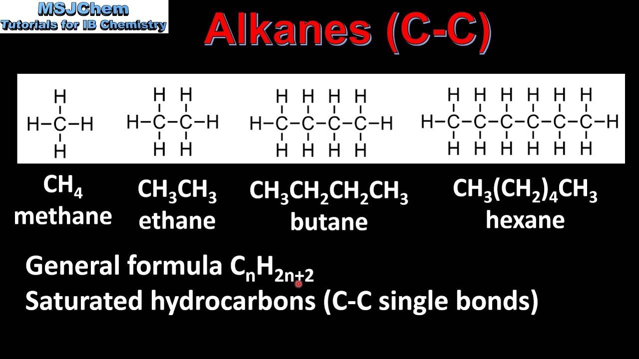 10 1 Naming Alkanes Alkenes And Alkynes Sl