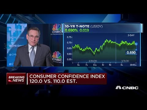 Consumer Confidence Index Hits 120.0 In March, Vs. 110.0 Expected