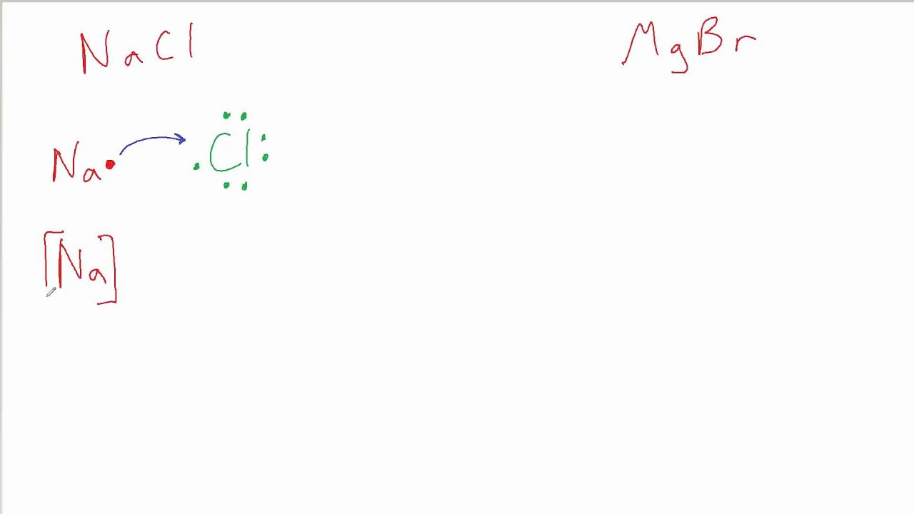 medium resolution of drawing lewis dot structures for ionic compounds nacl mgbr2