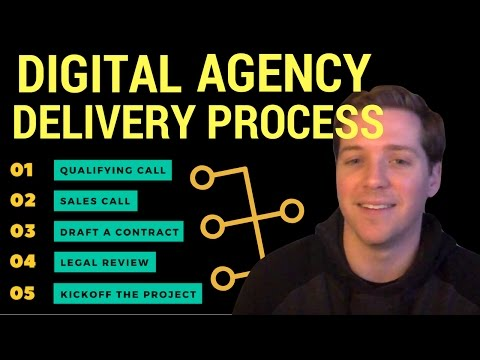 Digital Agency Delivery Process