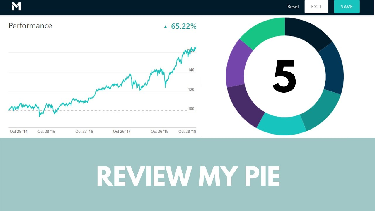Dividend growth portfolio: Review my pie 5