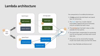 Building massively scalable IoT data pipelines with Azure Cosmos DB - THR2055